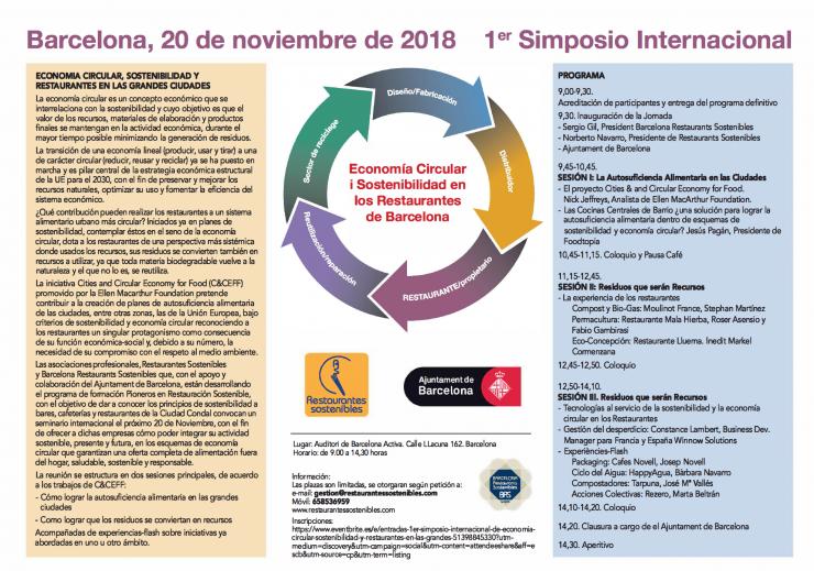 Programa 1r Simposi Internacional sobre Economia Circular i Restaurants