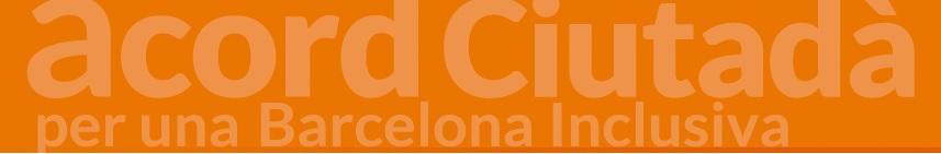 Asamblea y Jornada Anual Acord Ciutadà
