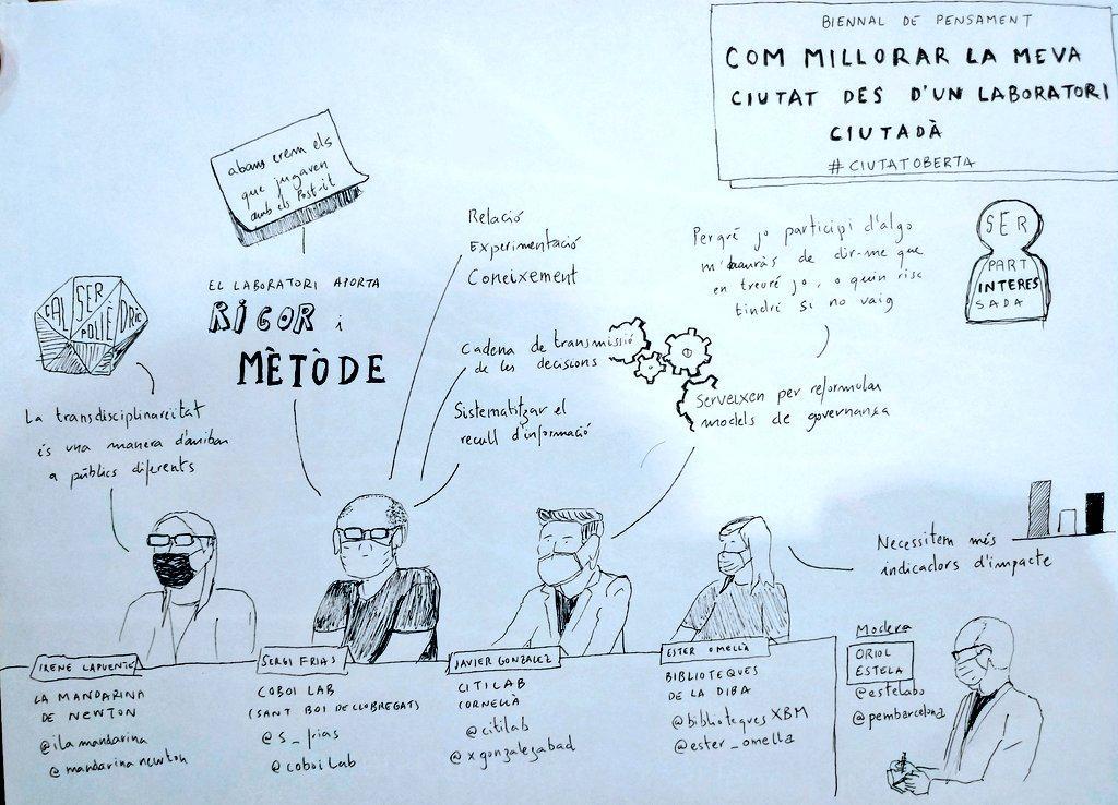 Dibujo resumen de Carles Baiges, arquitecto y sociólogo en Lacol Cooperativa