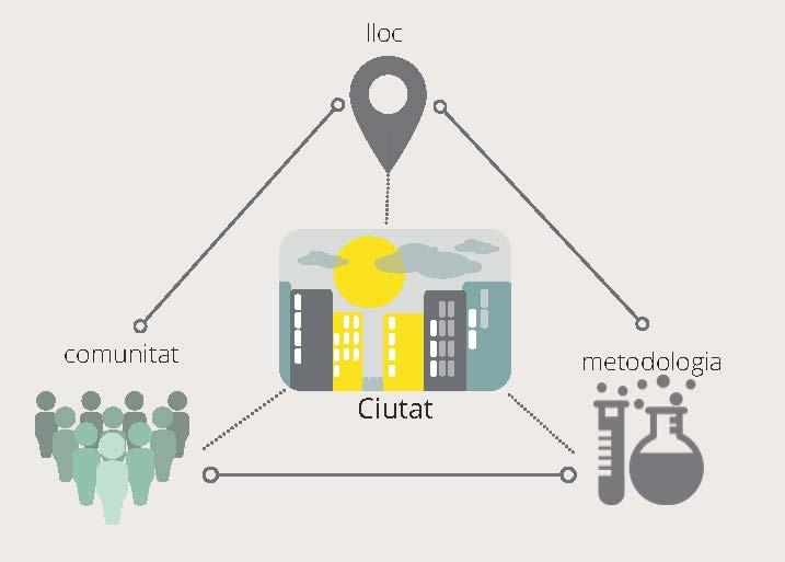 Laboratori Ciutadà
