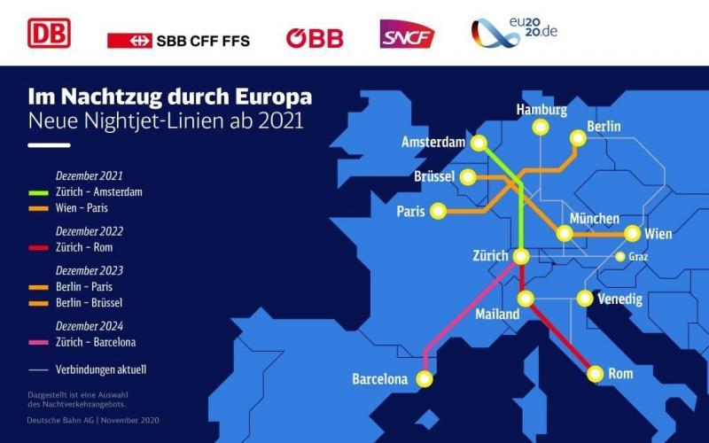 Trans Europ Express 2 0