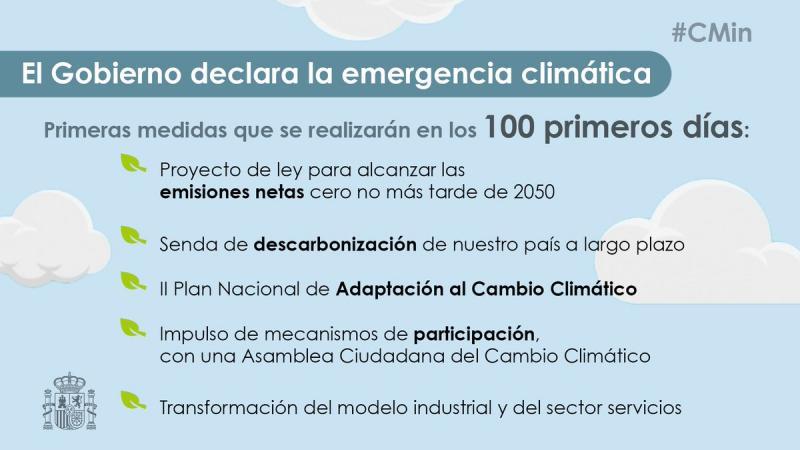 Medidas declaración emergencia climática estatal