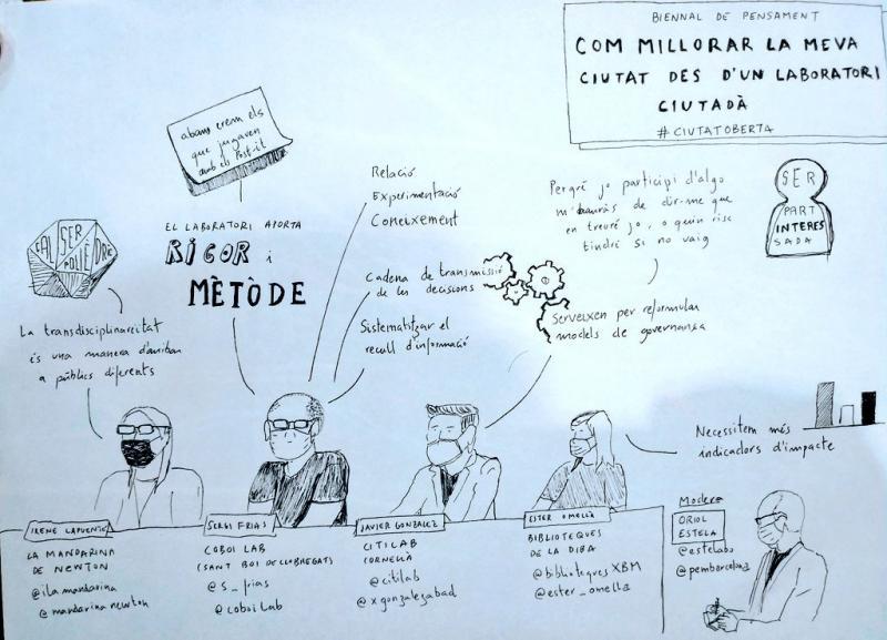 Dibujo resumen de Carles Baiges, arquitecto i sociologo urbano en Lacol Cooperativa